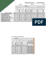 Notas Registro Evaluacion- Iib - 2018