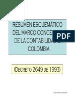 3_Resumen_esquematico_marco_conceptual.pdf