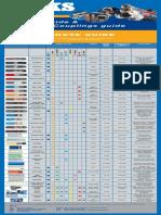 eriks - hose guide.pdf