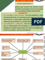 Mapa semántico.pptx