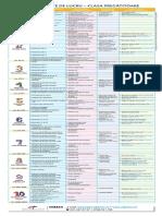 cuprins_4_discipline.pdf