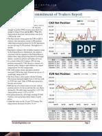 October 1st CFTC Data