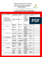 3.Daftar Obat Lasa