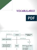 2.6-Vocabulario-sobre-el-Léxico.ppt