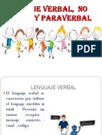 Lenguaje verbal, no verbal y paraverbal.
