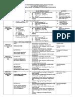 RPT SIVIK (TING.4) EDIT2018.doc