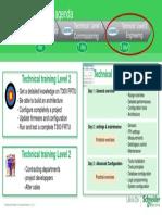T300-Training Level 2 - schedule.pptx