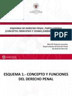 Esquemas Derecho Penal I%2C Félix Pedreira.pdf