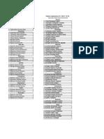 Misiones_Sept_01_05_2016.pdf;filename_= UTF-8''Misiones Sept 01 & 05, 2016.pdf
