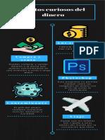 5 datos curiosos del dinero