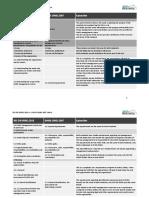 ISO_45001-2016_vs_OHSAS_18001-2007_matrix_opt
