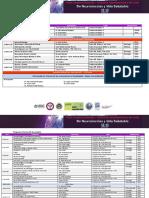 Programa Oficial Congreso Neurociencias. Dr. Abril 2017