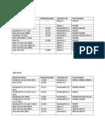 ASD List