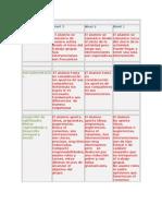 Rubrica de Indicadores de Evaluacion de Participacion Individual en El Blog