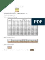 Linear interpolation via Forecast.xls