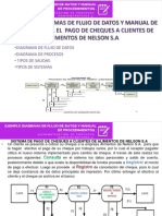 ej_dfd+y+manual+de+procesos.pdf