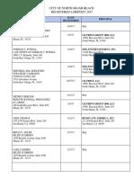 Registered Lobbyist List (2017) North Miami Beach