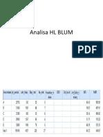 Analisa Hl Blum
