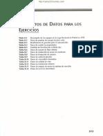 Tabla de Datos Para Regresion