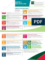 Objetivos Desarrollo Sostenible ONU - Agenda 2030.pdf
