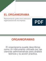 departamentalizaciones.pptx