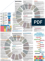 SDG Brochure