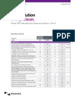 Nuance PDF Solutions.pdf