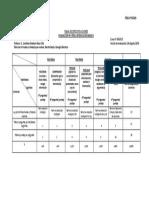 Tabla especificaciones Prueba Física N°5-FILA A y B- 8  Básico -EL REFUGIO