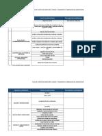 """PPI_""""Suministro y Fabricación de Adaptaciones de Tubería de Acero ASTM A36 SCH 20 a Manifold de Succión y Tuberías de Descarga Para Circuito de Retrolavado Para Tanque Reactor""""}"""