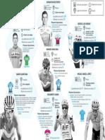 Colombianos en la Vuelta a España 2018