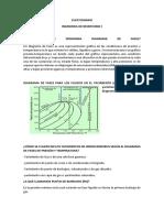 Cuestionario-diagrama de Fases