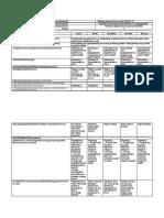 DLL ESP6 Sample