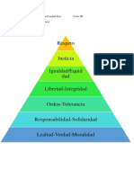 Piramide de Valores