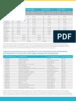 COPARTICIPAÇÃO_REDE_CREDENCIADA.pdf