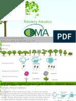 Catálogo de Árboles y Arbustos