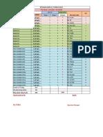 Tch Le Duan Da Nang - Roster 22.5 (1)