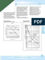 205 Heater Trip Curves p481-482