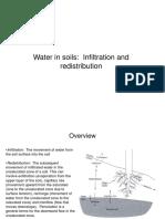 ah.Water in Soils.pdf