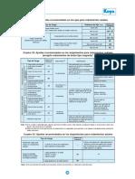 Manual de Rodamientos Parte 2.pdf