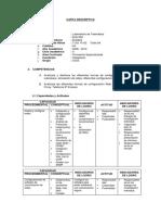 Carta Descriptiva Lab Telematica