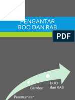 9A_Pengantar BOQ Dan RAB