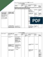 Raport Strategia Sectoriala de Cheltuieli in Domeniul Sanatatii Si Protectiei Sociale Pentru 2017