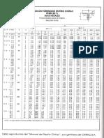 Angulos Formados en Frio Pag. 486