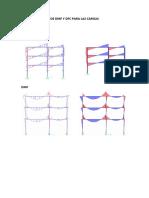 Diagramas de Dmf y Dfc Para Las Cargas