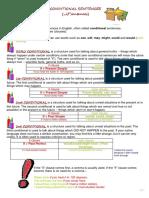 conditional-sentences_all_types.pdf