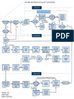 clinicworkflowdiagram-1280458341329-phpapp02.pdf