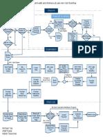 clinicworkflowdiagram-1280458341329-phpapp02.pdf