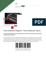 Piano keyboard diagram - piano keyboard layout.pdf