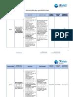 Convocatorias Corporación CEMarin.pdf