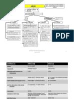 bienes 1 parada.pdf